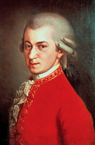 History of Vienna Composers